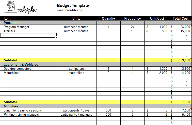 Project Budget Template | Budget Template Tools4dev