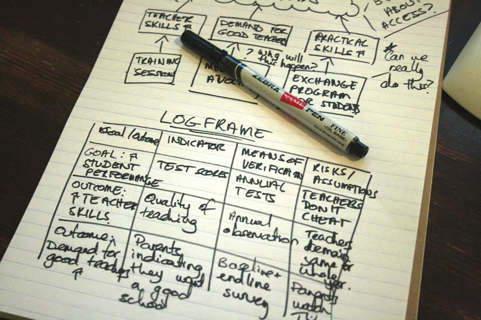 logical framework logframe template tools4dev
