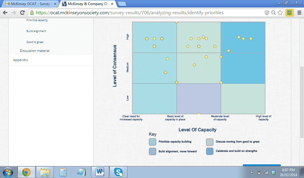 Assessing your strengths and weaknesses with the McKinsey