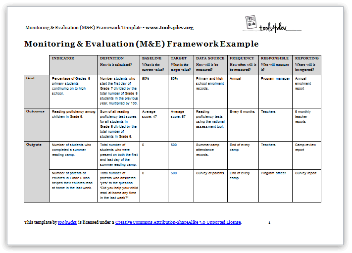 monitoring and evaluation m e framework template tools4dev