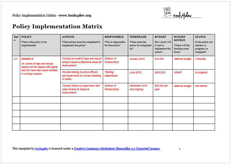 policy implementation plan template - policy implementation matrix template tools4dev