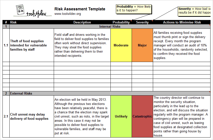Risk Assessment Template Screenshot