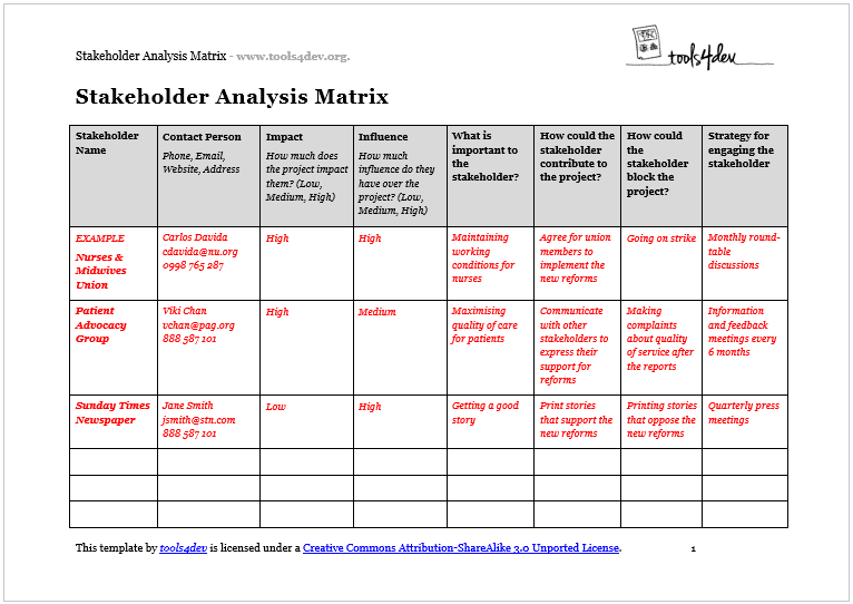 Stakeholder Mapping Template Stakeholder Analysis Matrix Template | tools4dev Stakeholder Mapping Template